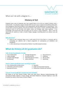 History of Art What can I do with a degree in…..