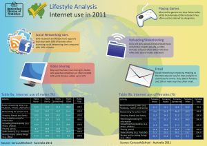 Internet use in 2011 Lifestyle Analysis