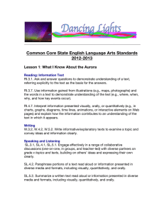 Common Core State English Language Arts Standards 2012-2013 Lesson 1