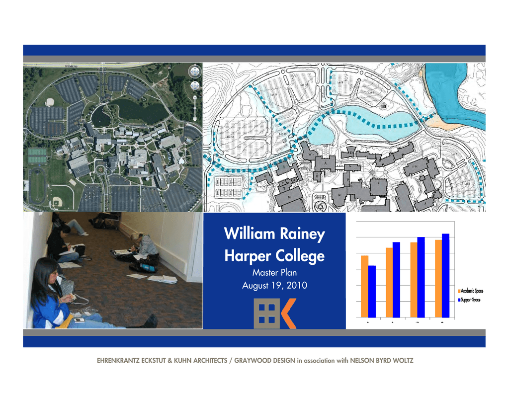 William Rainey Harper College Master Plan August 19 2010