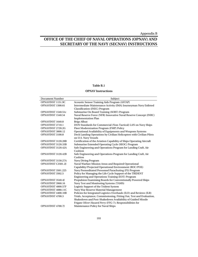 Office Of The Chief Of Naval Operations Opnav And Appendix B