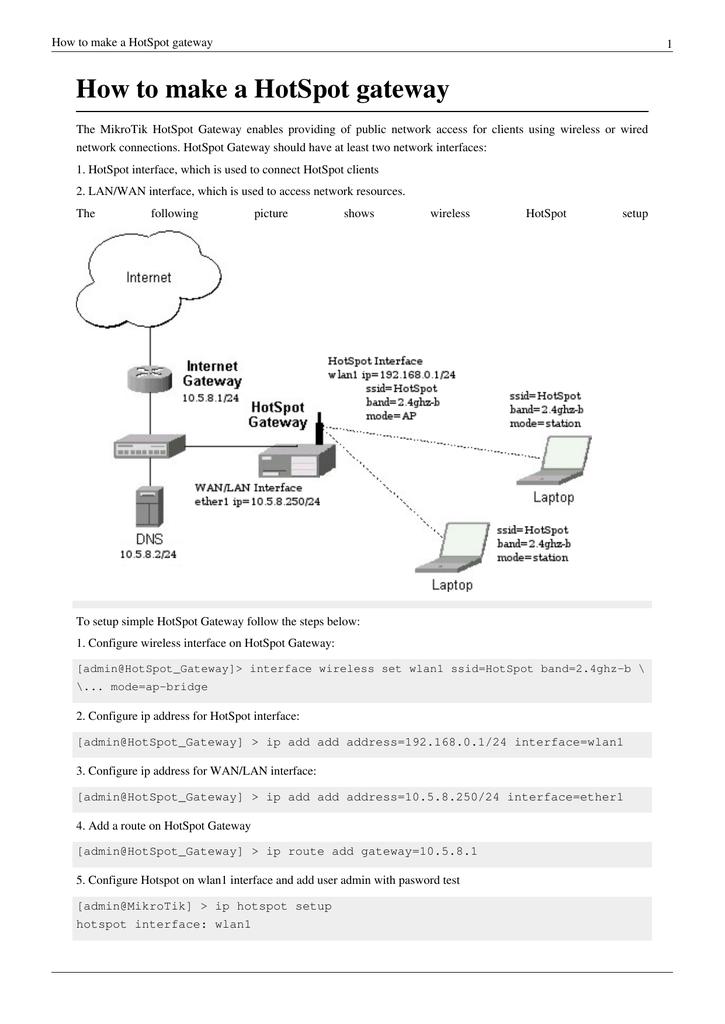 How to make a HotSpot gateway