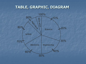 TABLE, GRAPHIC, DIAGRAM 100% 90% 10%