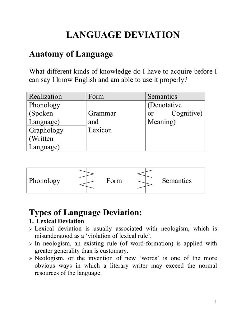 Language Deviation Anatomy Of Language