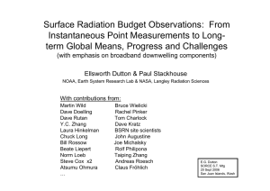 Surface Radiation Budget Observations:  From Instantaneous Point Measurements to Long-