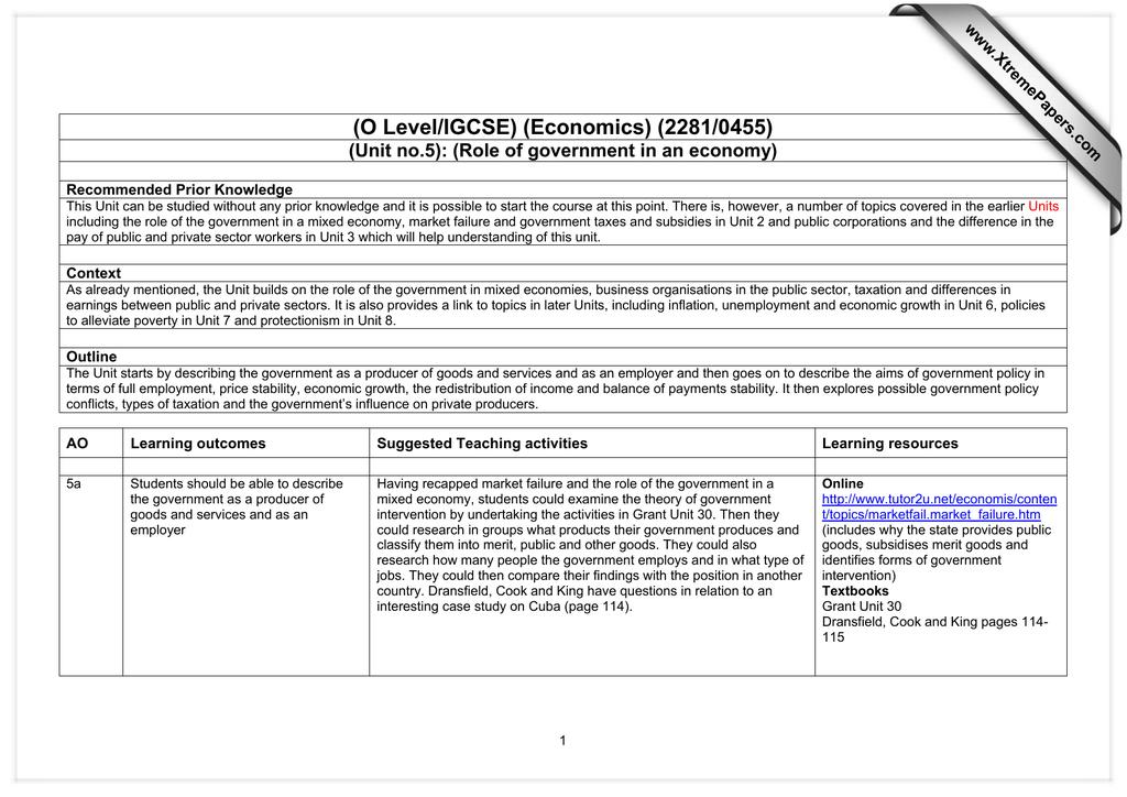O Level Igcse Economics 2281 0455 Www Xtremepapers Com
