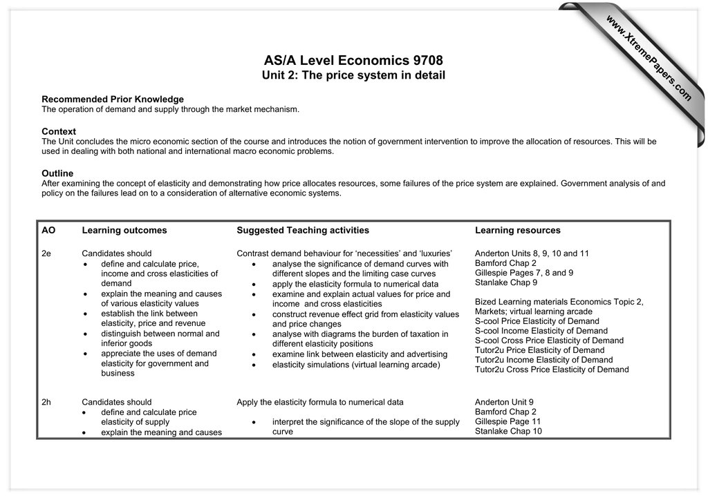 As A Level Economics 9708 Unit 2 The Price System In Detail Www