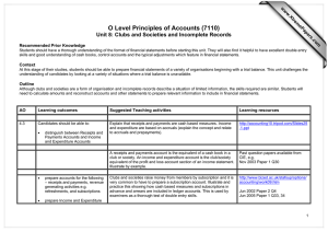 O Level Principles of Accounts (7110)  www.XtremePapers.com