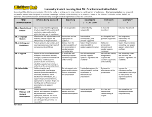 University Student Learning Goal 5B:  Oral Communication Rubric