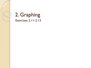 2. Graphing Exercises 2.11-2.13