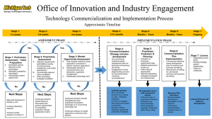 Office of Innovation and Industry Engagement Technology Commercialization and Implementation Process
