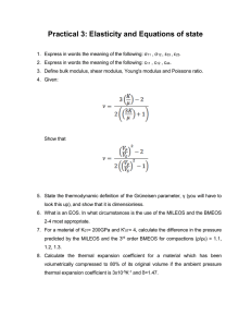 Practical 3: Elasticity and Equations of state