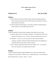 22.101 Applied Nuclear Physics (Fall 2004) Problem Set No. 8