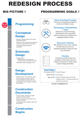 REDESIGN PROCESS PROGRAMMING GOALS // BIG PICTURE // Programming