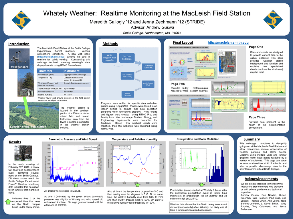 Whately Weather: Realtime Monitoring at the MacLeish Field Station