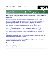 – limits and curve Session 13: Analysing the behaviour of functions sketching