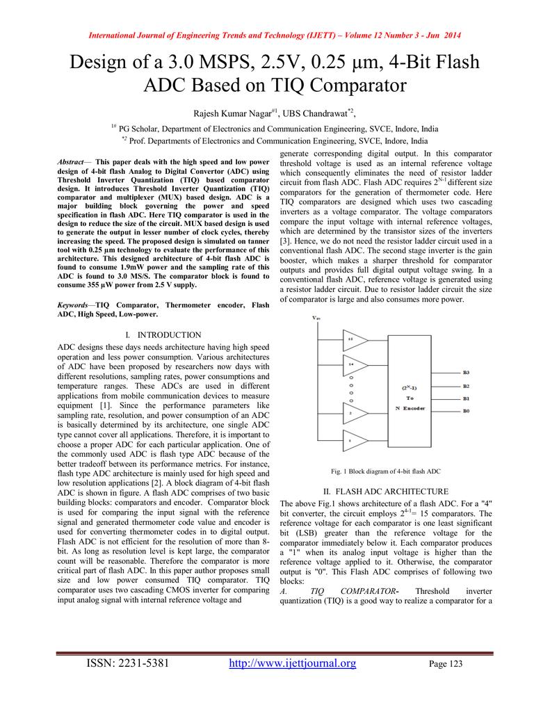 Design Of A 30 Msps 25v 025 M 4 Bit Flash Logic Diagram For Comparator
