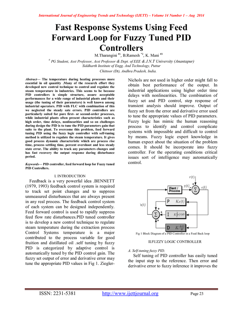 Fast Response Systems Using Feed Forward Loop For Fuzzy Tuned Pid P Id Logic Diagram Controllers Mtharangini
