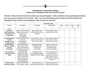 Northampton Community College Student Class Participation Rubric for On Ground Courses