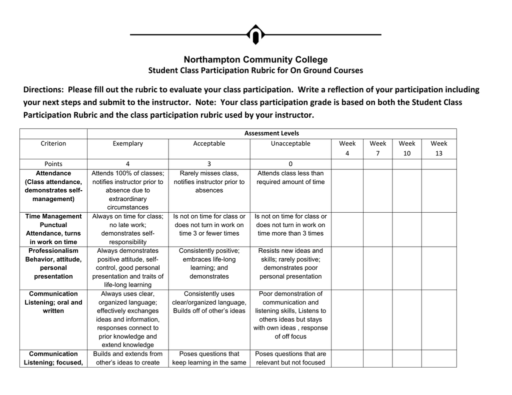 rubrics for assessment of assignments