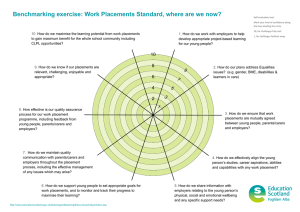 Benchmarking exercise: Work Placements Standard, where are we now?