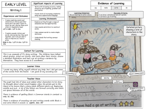 EARLY LEVEL Evidence of Learning Writing 1 Significant Aspects of Learning