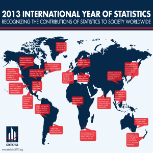 2013 INTERNATIONAL YEAR OF STATISTICS