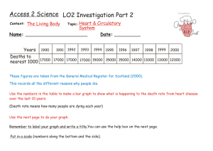 Access 2 Science LO2 Investigation Part 2 Years Deaths to