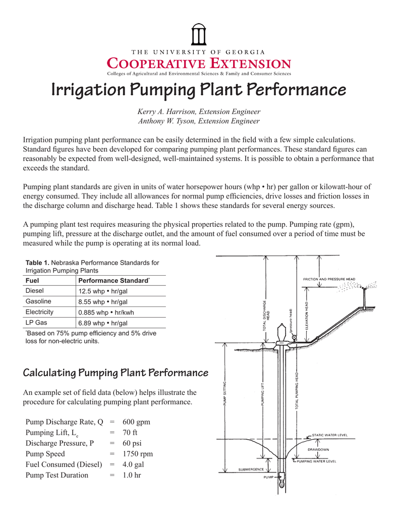 Irrigation Pumping Plant Performance