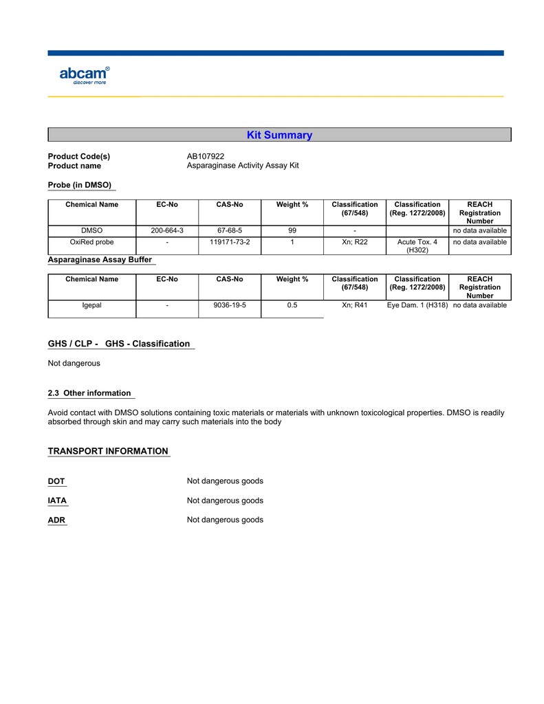 Kit Summary Product Code(s) Product name Probe (in DMSO)