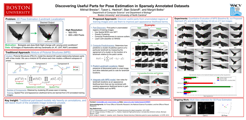 Discovering Useful Parts for Pose Estimation in Sparsely