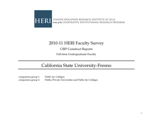 California State University-Fresno 2010-11 HERI Faculty Survey CIRP Construct Reports Full-time Undergraduate Faculty