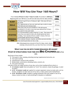 How Will You Use Your 168 Hours? 168 hrs.