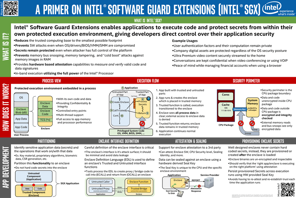 A Primer on Intel® Software Guard Extensions     What is it