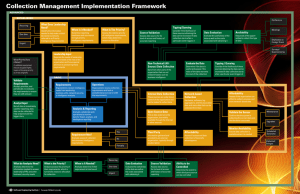 Collection Management Implementation Framework What Does Leadership Need? When is it Needed?