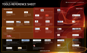 TOOLS REFERENCE SHEET CYBER INTELLIGENCE Statistical