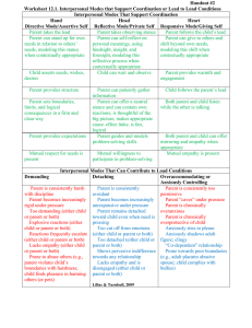 Handout #2 Interpersonal Modes That Support Coordination