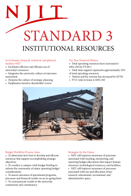 STANDARD 3 INSTITUTIONAL RESOURCES