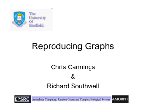 Reproducing Graphs Chris Cannings & Richard Southwell
