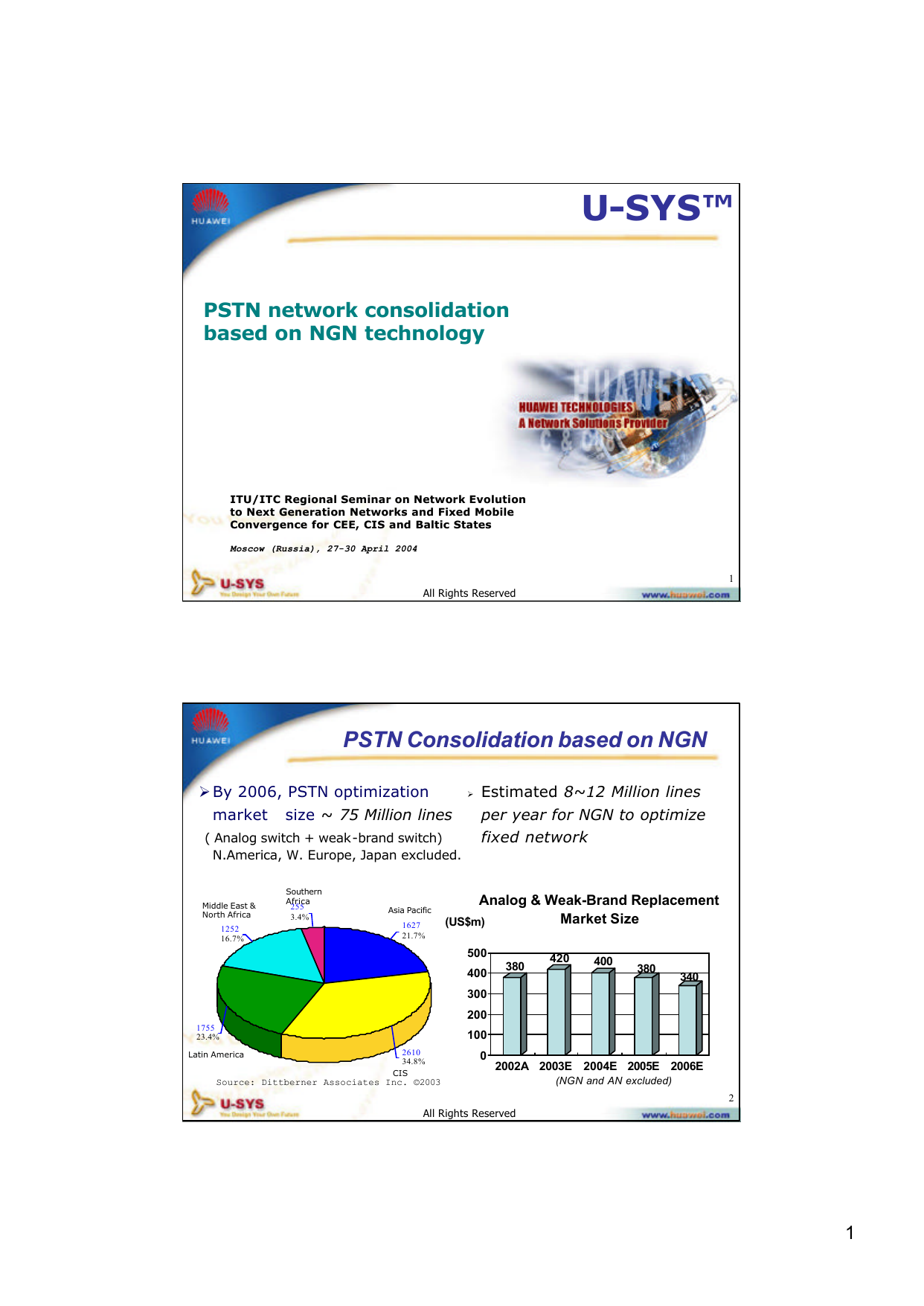 U-SYS™ PSTN network consolidation based on NGN technology