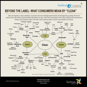 "BEYOND THE LABEL: WHAT CONSUMERS MEAN BY ""CLEAN"""