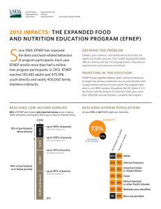 S 2012 impacts: THE ExPaNDED FOOD aND NUTRITION EDUcaTION PROGRaM (EFNEP)