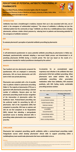 PERCEPTIONS OF POTENTIAL ANTIBIOTIC PRESCRIBING BY PHARMACISTS