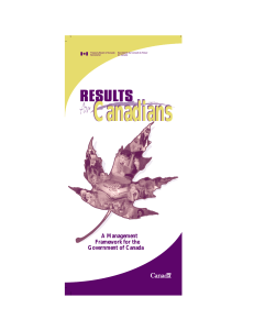Canadians RESULTS for