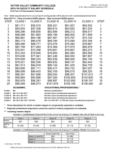 VICTOR VALLEY COMMUNITY COLLEGE 2015-16 FACULTY SALARY SCHEDULE