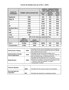 Current Air Quality Fees (as of Oct. 1, 2014) ANNUAL ADMINISTERING