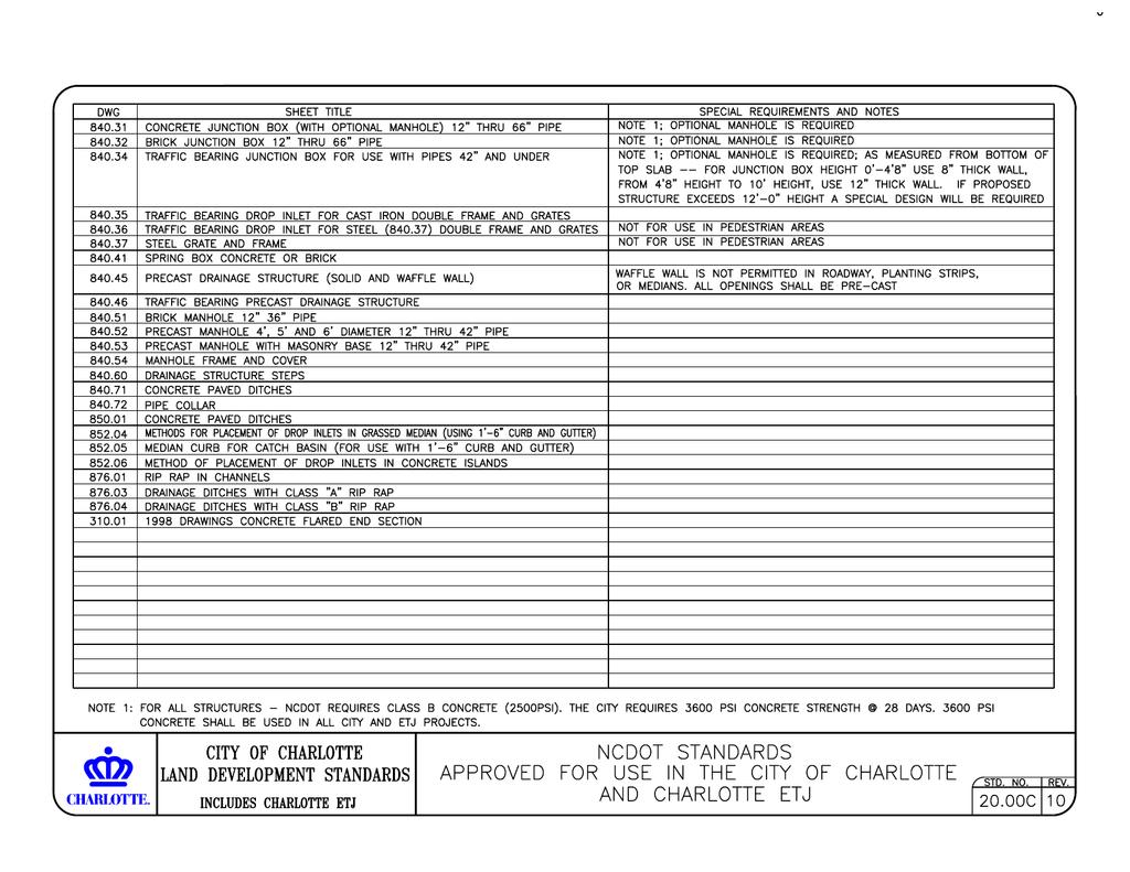 "CONCRETE JUNCTION BOX (WITH OPTIONAL MANHOLE) 12"""