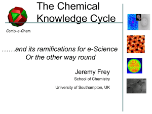 The Chemical Knowledge Cycle ……and its ramifications for e-Science
