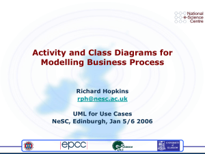 Activity and Class Diagrams for Modelling Business Process Richard Hopkins