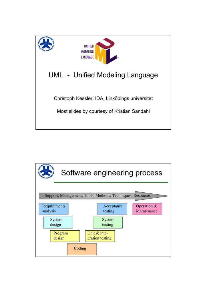 Software Engineering Process Uml Unified Modeling Language